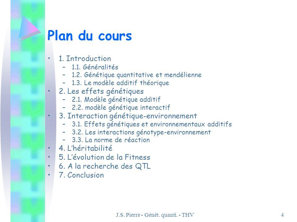 J.S. Pierre - Génét. quanti. - THV4 Plan du cours 1. Introduction –1.1. Généralités –1.2. Génétique quantitative et mendélienne –1.3. Le modèle additi