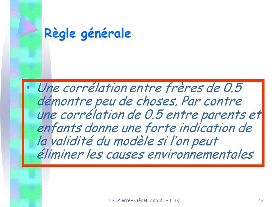 J.S. Pierre - Génét. quanti. - THV43 Règle générale Une corrélation entre frères de 0.5 démontre peu de choses. Par contre une corrélation de 0.5 entr