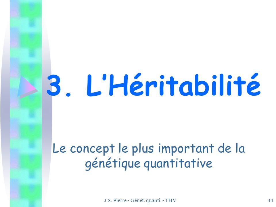 J.S. Pierre - Génét. quanti. - THV44 3. LHéritabilité Le concept le plus important de la génétique quantitative