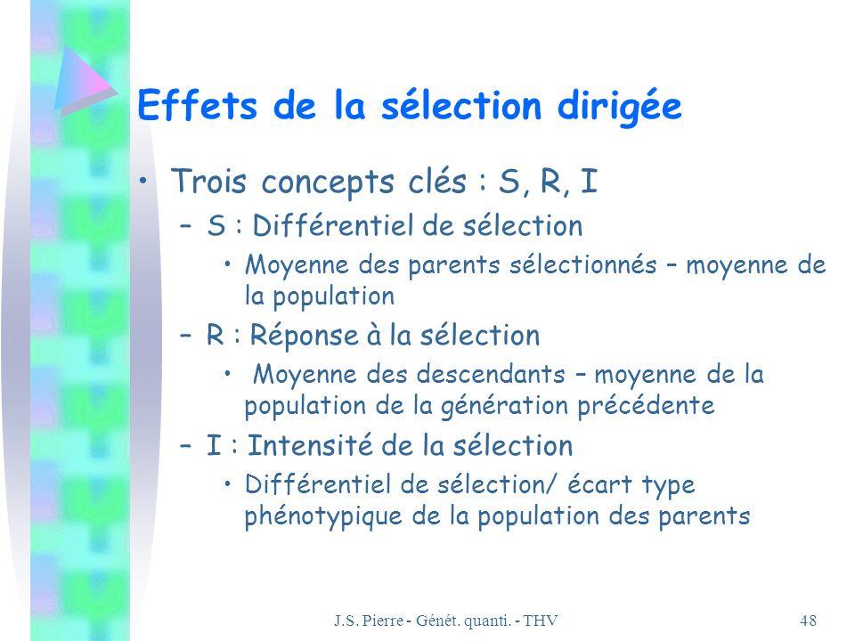 J.S. Pierre - Génét. quanti. - THV48 Effets de la sélection dirigée Trois concepts clés : S, R, I –S : Différentiel de sélection Moyenne des parents s
