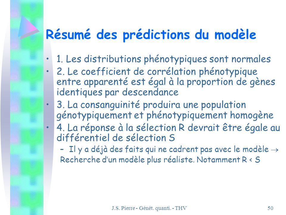 J.S. Pierre - Génét. quanti. - THV50 Résumé des prédictions du modèle 1. Les distributions phénotypiques sont normales 2. Le coefficient de corrélatio