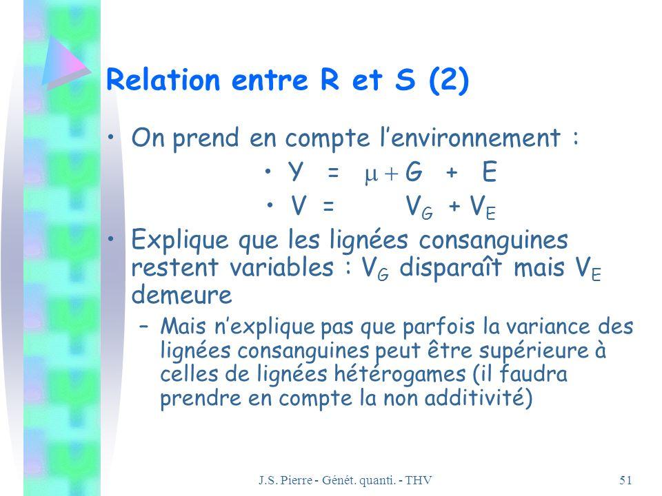 J.S. Pierre - Génét. quanti. - THV51 Relation entre R et S (2) On prend en compte lenvironnement : Y = G + E V = V G + V E Explique que les lignées co