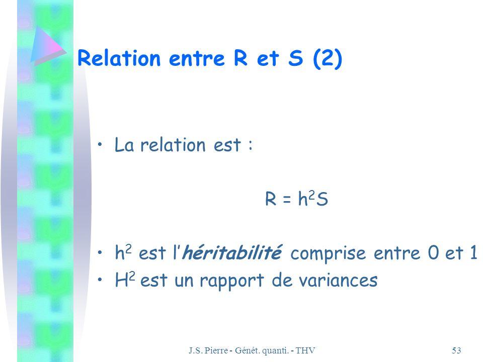 J.S. Pierre - Génét. quanti. - THV53 Relation entre R et S (2) La relation est : R = h 2 S h 2 est lhéritabilité comprise entre 0 et 1 H 2 est un rapp
