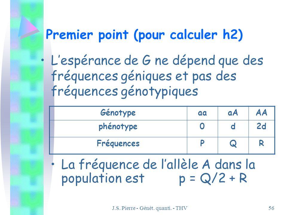 J.S. Pierre - Génét. quanti. - THV56 Premier point (pour calculer h2) Lespérance de G ne dépend que des fréquences géniques et pas des fréquences géno