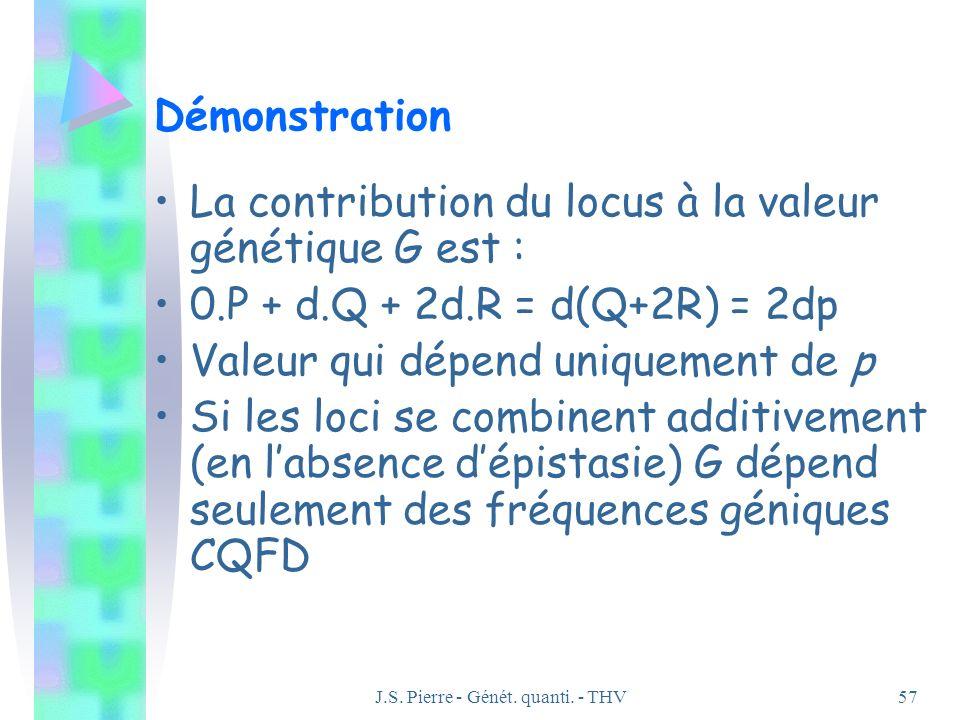 J.S. Pierre - Génét. quanti. - THV57 Démonstration La contribution du locus à la valeur génétique G est : 0.P + d.Q + 2d.R = d(Q+2R) = 2dp Valeur qui