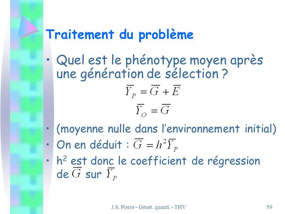 J.S. Pierre - Génét. quanti. - THV59 (moyenne nulle dans lenvironnement initial) On en déduit : h 2 est donc le coefficient de régression de sur Trait