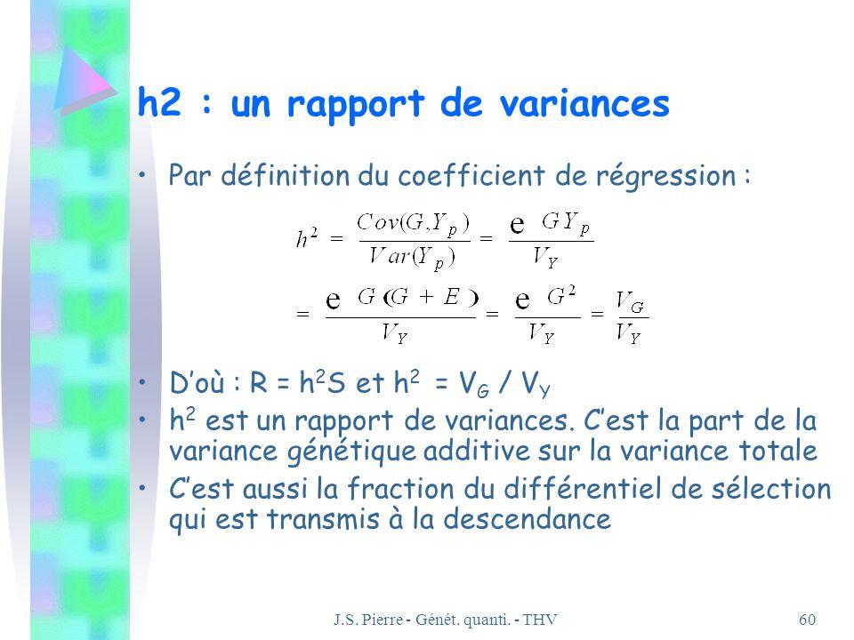 J.S. Pierre - Génét. quanti. - THV60 h2 : un rapport de variances Par définition du coefficient de régression : Doù : R = h 2 S et h 2 = V G / V Y h 2