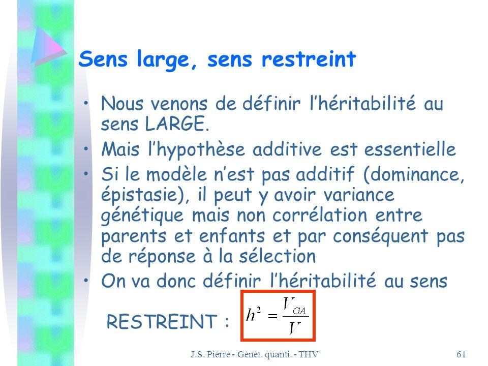 J.S. Pierre - Génét. quanti. - THV61 Sens large, sens restreint Nous venons de définir lhéritabilité au sens LARGE. Mais lhypothèse additive est essen