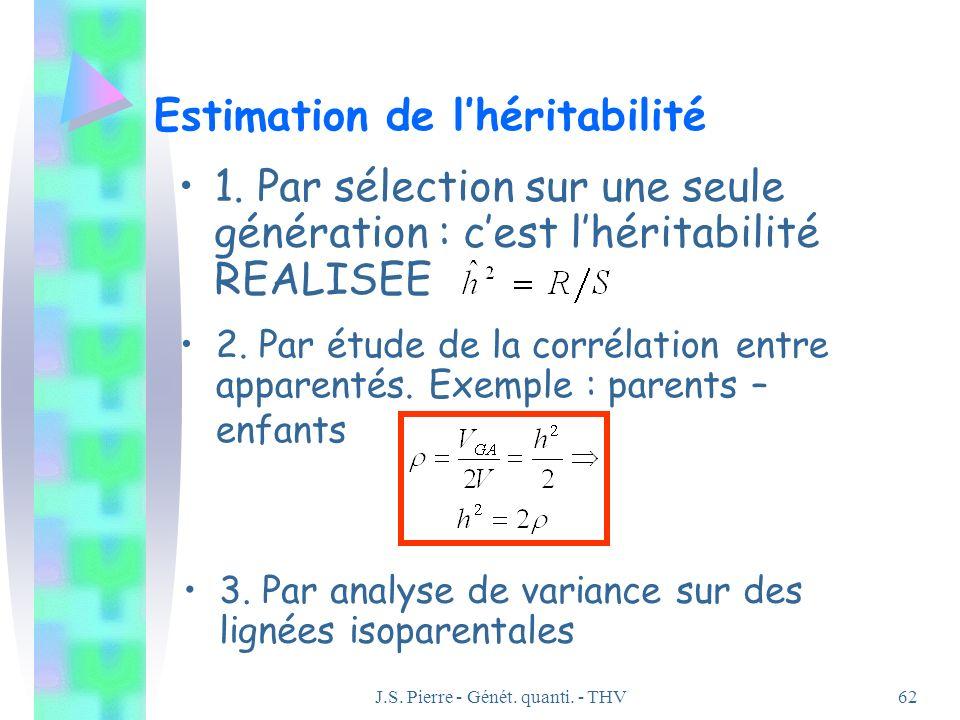 J.S. Pierre - Génét. quanti. - THV62 Estimation de lhéritabilité 1. Par sélection sur une seule génération : cest lhéritabilité REALISEE 2. Par étude