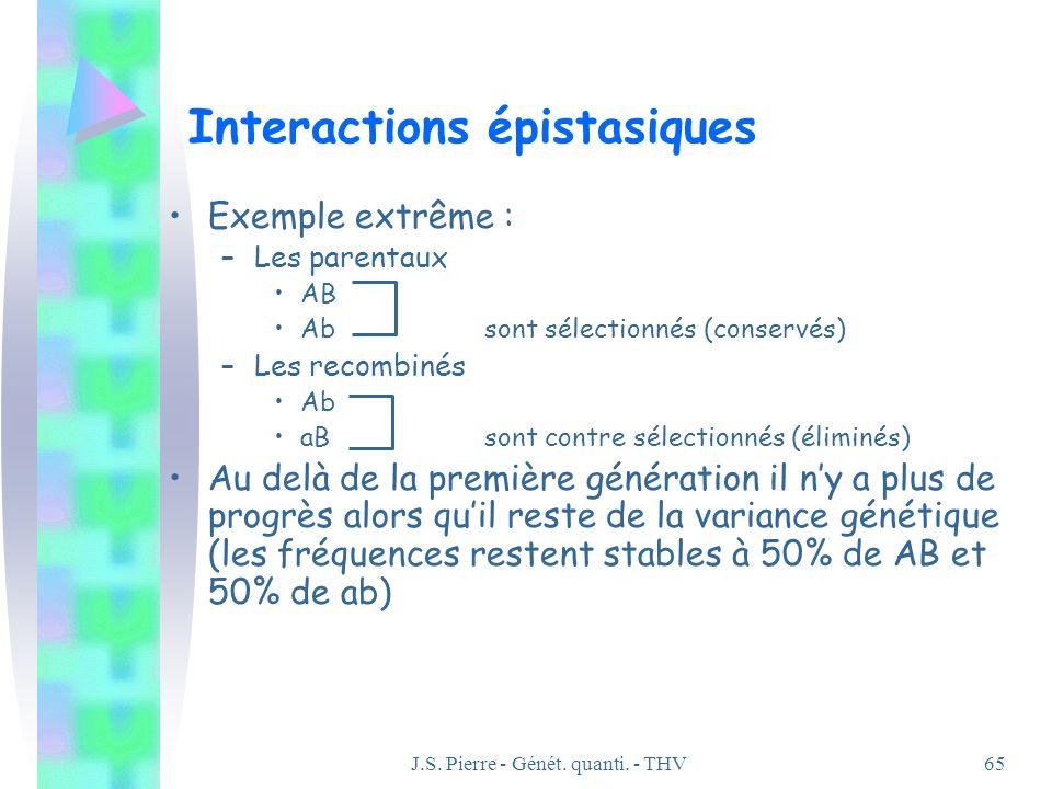 J.S. Pierre - Génét. quanti. - THV65 Interactions épistasiques Exemple extrême : –Les parentaux AB Absont sélectionnés (conservés) –Les recombinés Ab