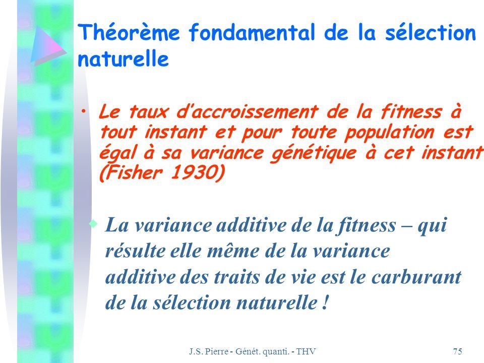 J.S. Pierre - Génét. quanti. - THV75 Théorème fondamental de la sélection naturelle Le taux daccroissement de la fitness à tout instant et pour toute