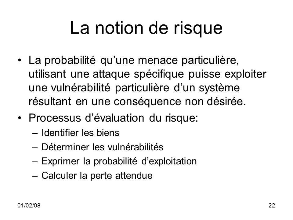 01/02/0822 La notion de risque La probabilité quune menace particulière, utilisant une attaque spécifique puisse exploiter une vulnérabilité particulière dun système résultant en une conséquence non désirée.