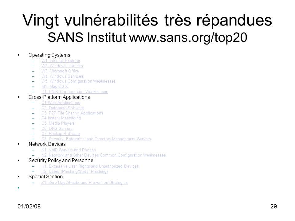 01/02/0829 Vingt vulnérabilités très répandues SANS Institut www.sans.org/top20 Operating Systems –W1.