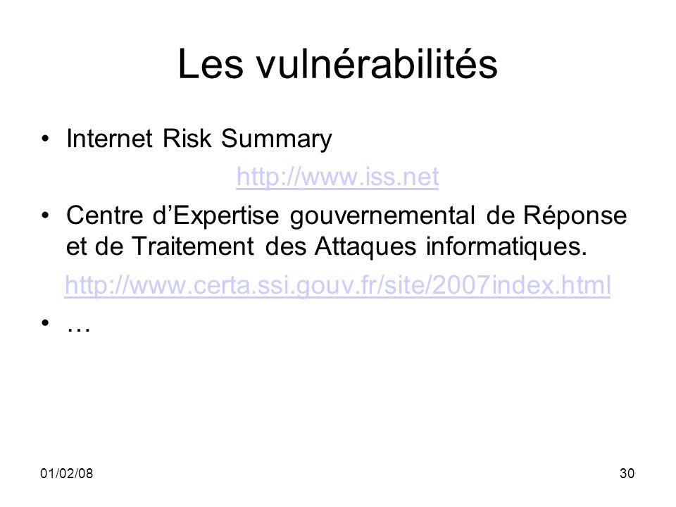 01/02/0830 Les vulnérabilités Internet Risk Summary http://www.iss.net Centre dExpertise gouvernemental de Réponse et de Traitement des Attaques informatiques.
