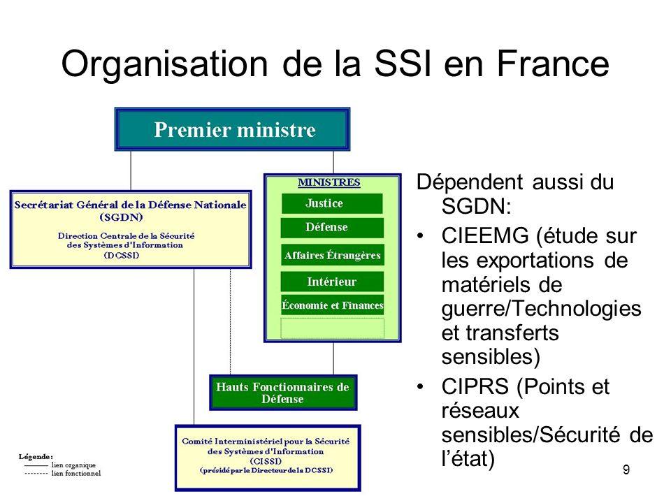 01/02/089 Organisation de la SSI en France Dépendent aussi du SGDN: CIEEMG (étude sur les exportations de matériels de guerre/Technologies et transferts sensibles) CIPRS (Points et réseaux sensibles/Sécurité de létat)