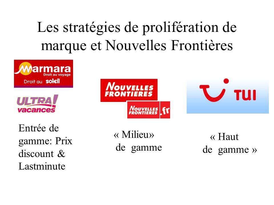 Les stratégies de prolifération de marque et Nouvelles Frontières Entrée de gamme: Prix discount & Lastminute « Milieu» de gamme « Haut de gamme »