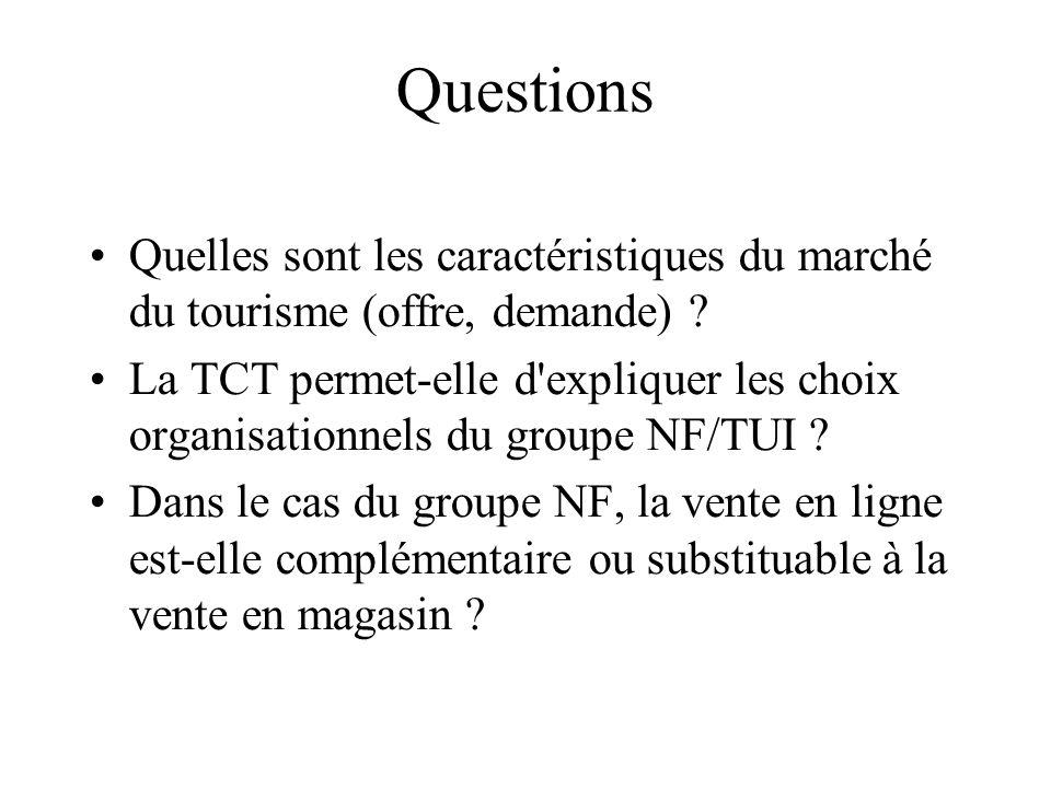 Questions Quelles sont les caractéristiques du marché du tourisme (offre, demande) ? La TCT permet-elle d'expliquer les choix organisationnels du grou
