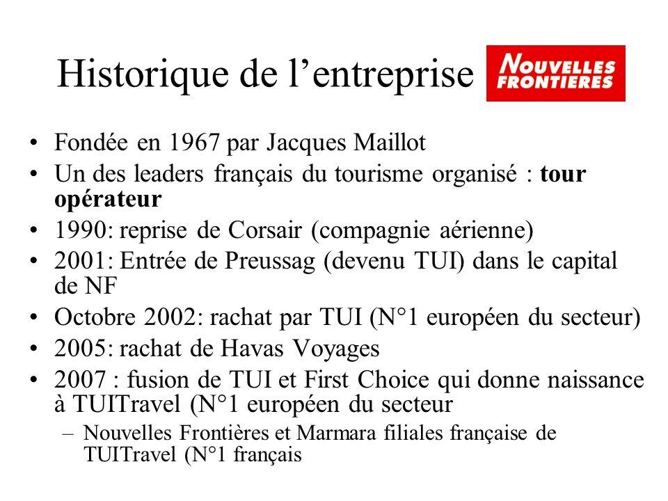 Le métier de Nouvelles Frontières et quelques chiffres Métier principal de NF : tour opérateur En 2007, –1,6 millions de clients (+0.3% par rapport 2004) –150 destinations Concurrents principaux en France –Club Méditerranée, FRAM, Kuoni, Thomas Cook Marmara +NF =2,6 millions