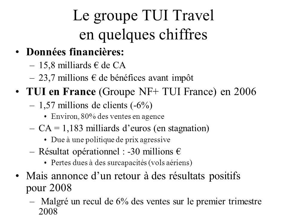 Le groupe TUI Travel en quelques chiffres Données financières: –15,8 milliards de CA –23,7 millions de bénéfices avant impôt TUI en France (Groupe NF+