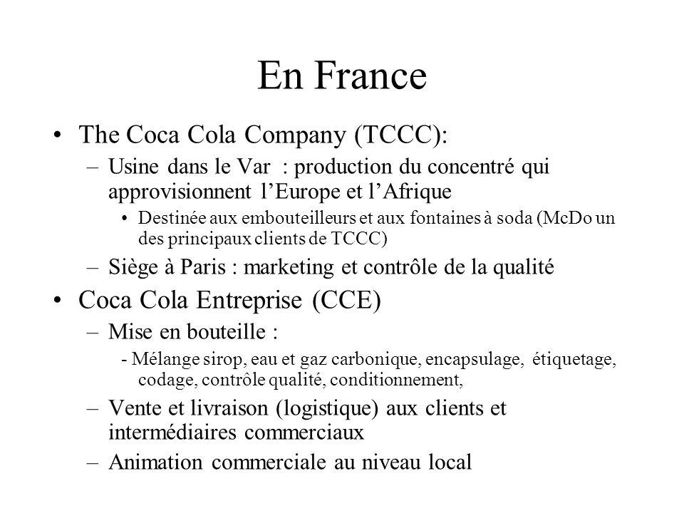En France The Coca Cola Company (TCCC): –Usine dans le Var : production du concentré qui approvisionnent lEurope et lAfrique Destinée aux embouteilleurs et aux fontaines à soda (McDo un des principaux clients de TCCC) –Siège à Paris : marketing et contrôle de la qualité Coca Cola Entreprise (CCE) –Mise en bouteille : - Mélange sirop, eau et gaz carbonique, encapsulage, étiquetage, codage, contrôle qualité, conditionnement, –Vente et livraison (logistique) aux clients et intermédiaires commerciaux –Animation commerciale au niveau local