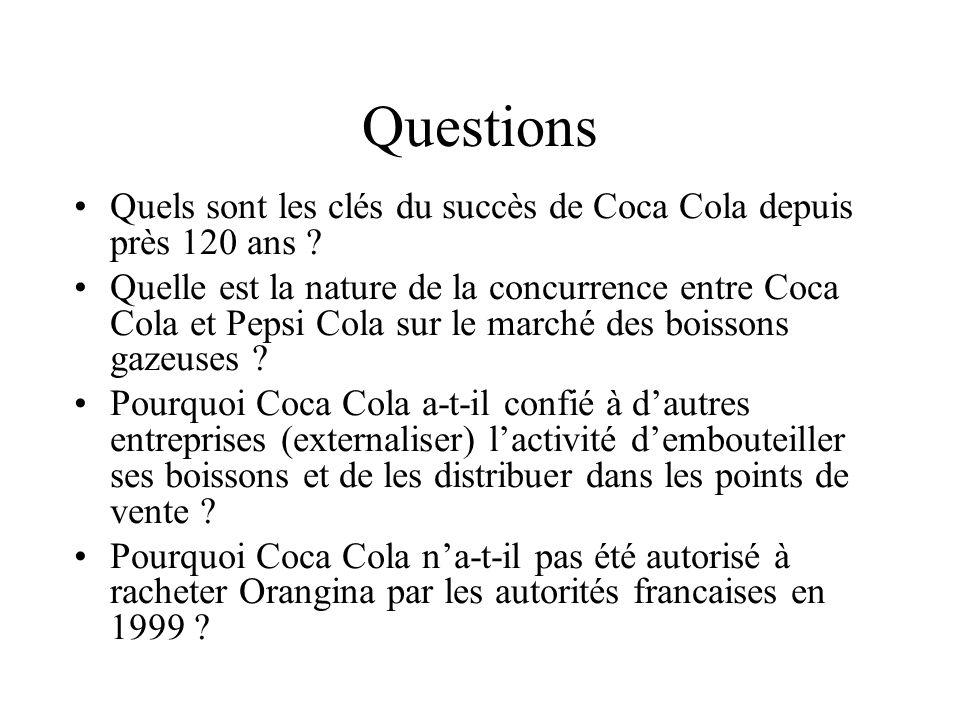 Historique de Coca Cola 1886 invention dune boisson gazeuse par le Dr Pemberton, pharmacien à Atlanta –sirop à base de caféine, de noix de kola, de feuilles de coca (décocaïnées), dextraits végétaux et de sucre –Première année déficitaire : Recettes=50$ Coûts=70$ 1899 droits dembouteillage accordés à des sociétés indépendantes 1915 création dune forme de bouteille originale –reconnue comme « marque » en 1977 1920 première usine en Europe (en France)
