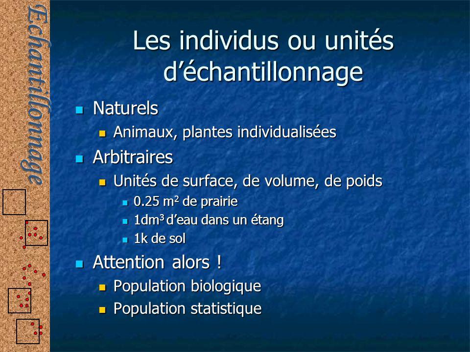 Les individus ou unités déchantillonnage Naturels Naturels Animaux, plantes individualisées Animaux, plantes individualisées Arbitraires Arbitraires U