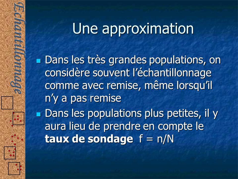 Une approximation Dans les très grandes populations, on considère souvent léchantillonnage comme avec remise, même lorsquil ny a pas remise Dans les t
