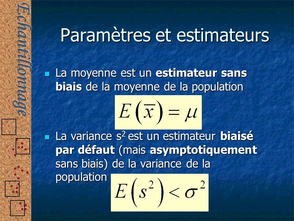 Paramètres et estimateurs La moyenne est un estimateur sans biais de la moyenne de la population La moyenne est un estimateur sans biais de la moyenne