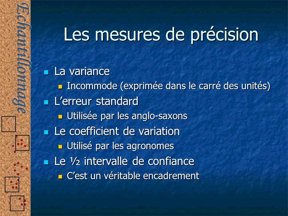Les mesures de précision La variance La variance Incommode (exprimée dans le carré des unités) Incommode (exprimée dans le carré des unités) Lerreur s