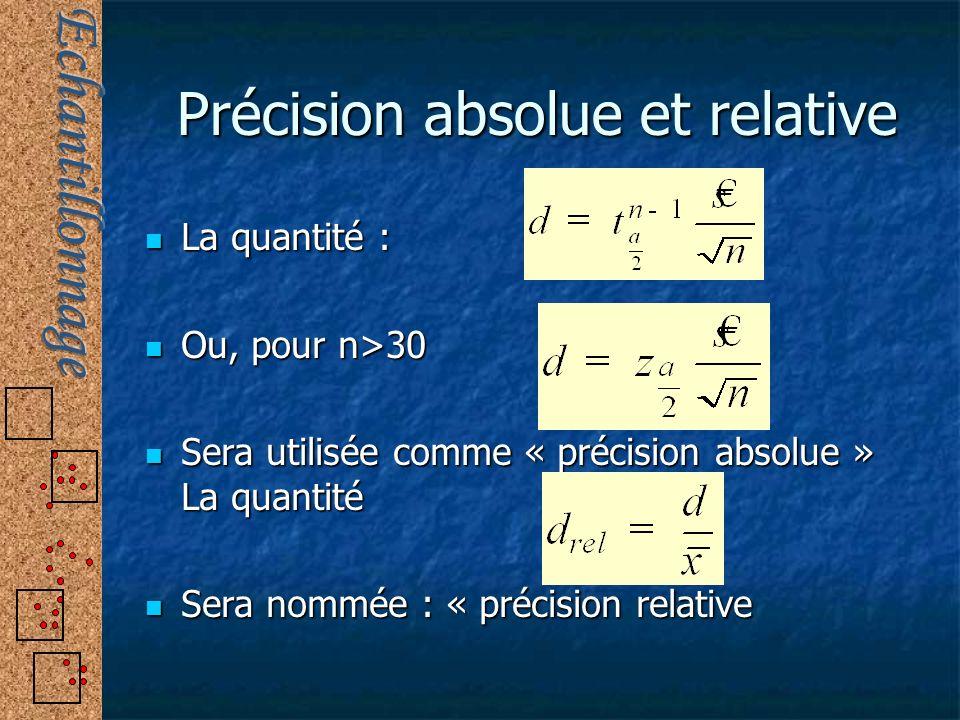 Précision absolue et relative La quantité : La quantité : Ou, pour n>30 Ou, pour n>30 Sera utilisée comme « précision absolue » La quantité Sera utili