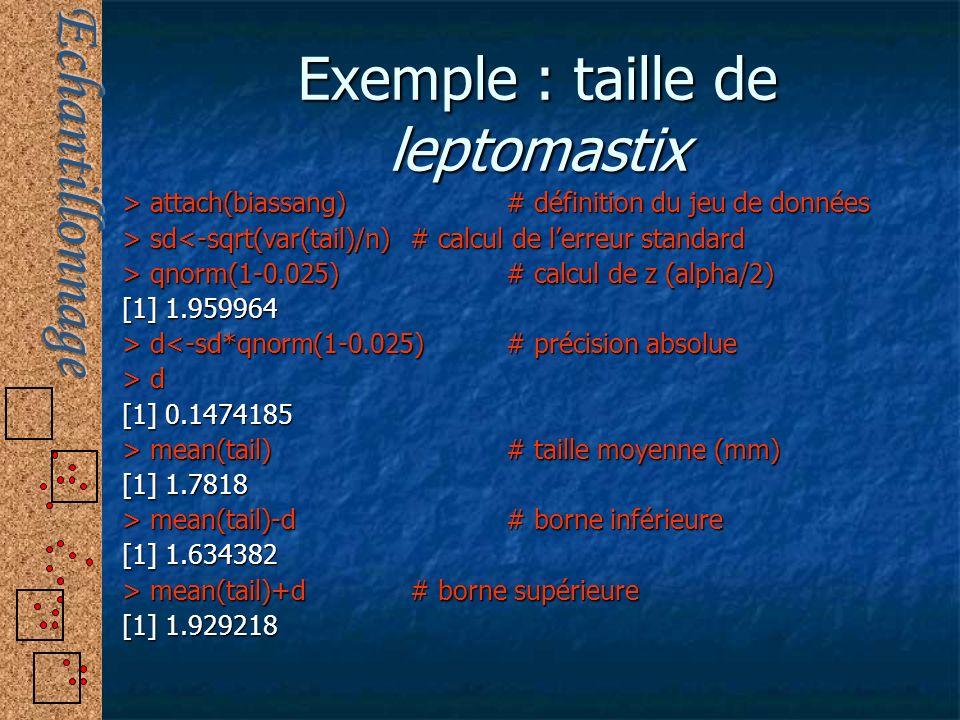 Exemple : taille de leptomastix > attach(biassang)# définition du jeu de données > sd sd<-sqrt(var(tail)/n)# calcul de lerreur standard > qnorm(1-0.02