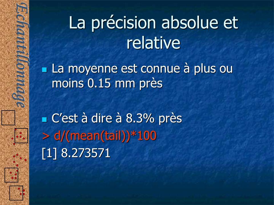 La précision absolue et relative La moyenne est connue à plus ou moins 0.15 mm près La moyenne est connue à plus ou moins 0.15 mm près Cest à dire à 8
