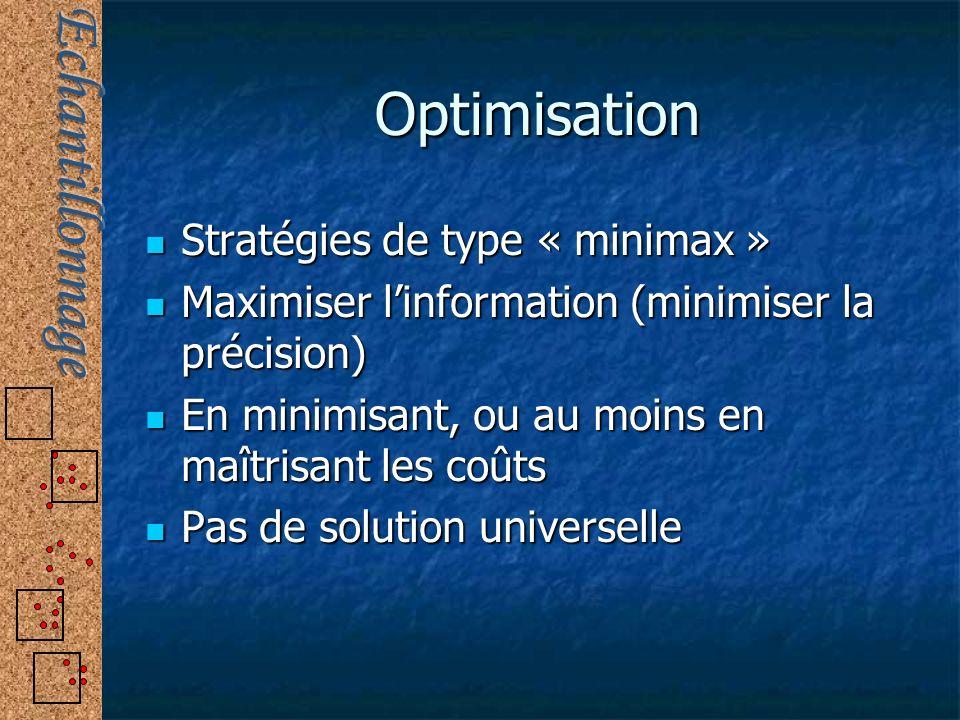 Optimisation Stratégies de type « minimax » Stratégies de type « minimax » Maximiser linformation (minimiser la précision) Maximiser linformation (min