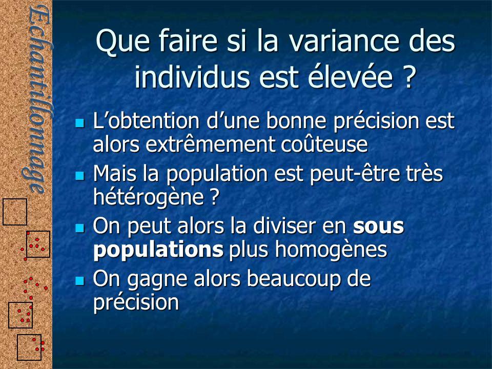 Que faire si la variance des individus est élevée ? Lobtention dune bonne précision est alors extrêmement coûteuse Lobtention dune bonne précision est