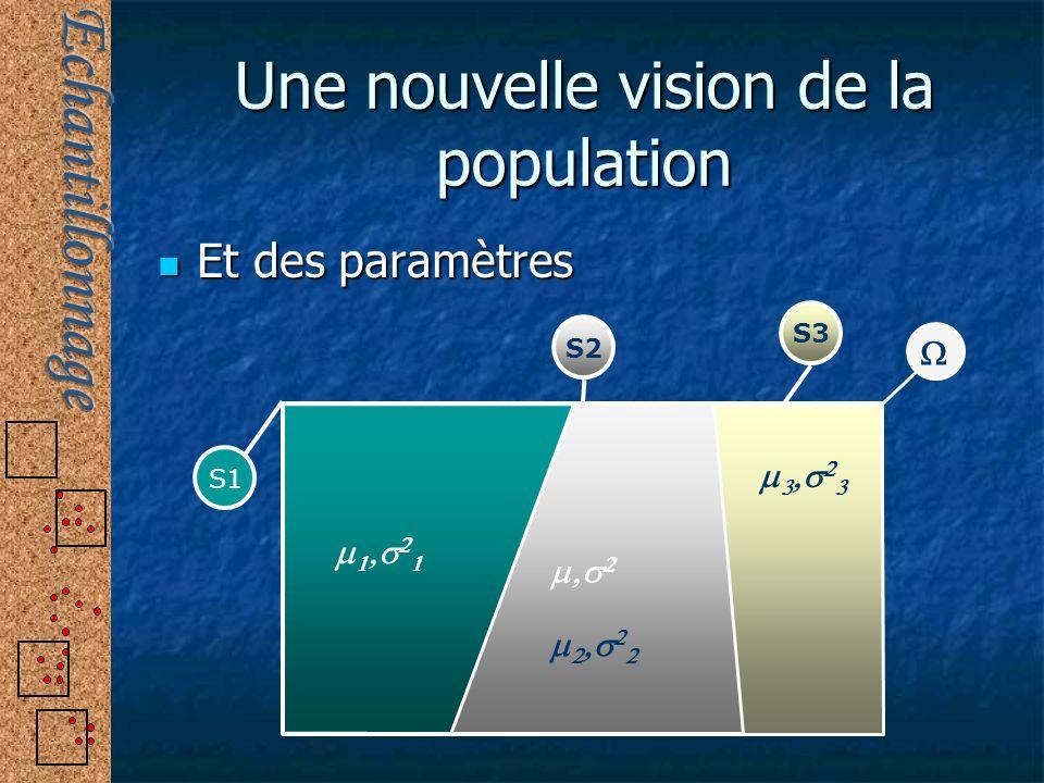 Une nouvelle vision de la population Et des paramètres Et des paramètres S1 S2S3