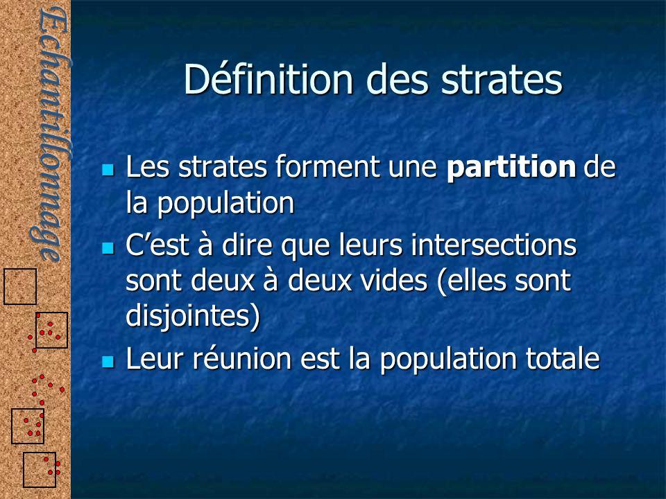 Définition des strates Les strates forment une partition de la population Les strates forment une partition de la population Cest à dire que leurs int