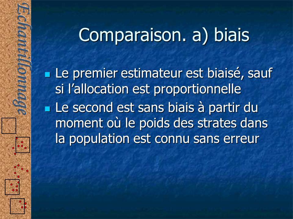 Comparaison. a) biais Le premier estimateur est biaisé, sauf si lallocation est proportionnelle Le premier estimateur est biaisé, sauf si lallocation