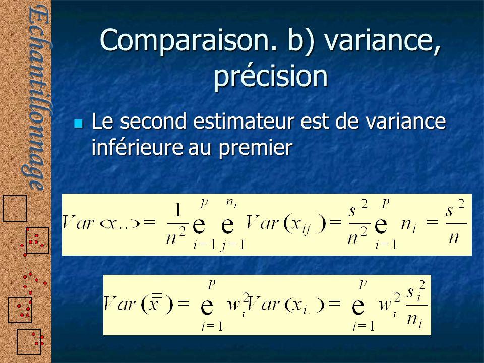 Comparaison. b) variance, précision Le second estimateur est de variance inférieure au premier Le second estimateur est de variance inférieure au prem