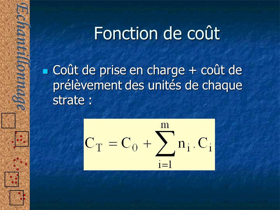 Fonction de coût Coût de prise en charge + coût de prélèvement des unités de chaque strate : Coût de prise en charge + coût de prélèvement des unités