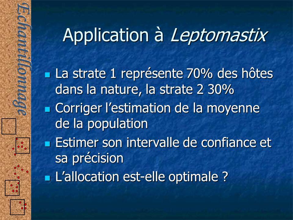 Application à Leptomastix La strate 1 représente 70% des hôtes dans la nature, la strate 2 30% La strate 1 représente 70% des hôtes dans la nature, la