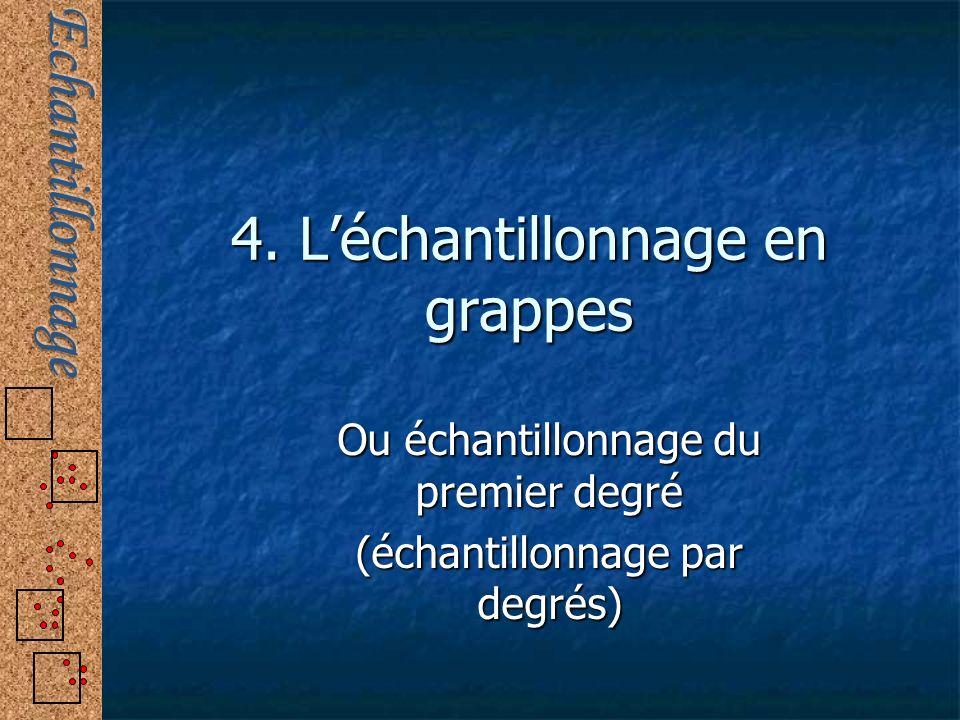4. Léchantillonnage en grappes Ou échantillonnage du premier degré (échantillonnage par degrés)