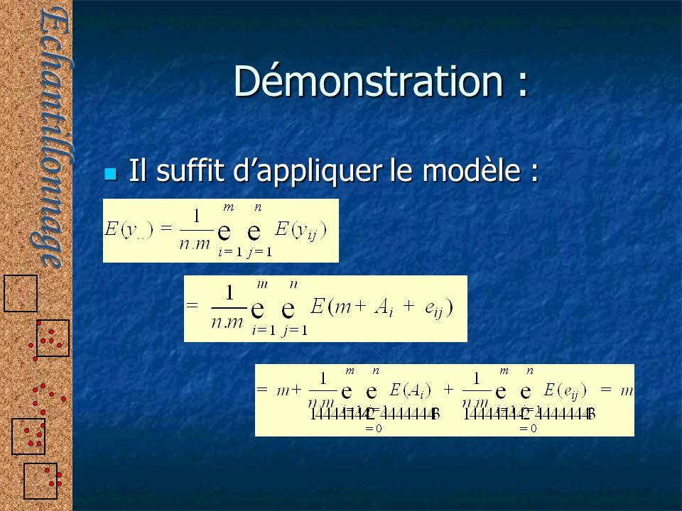 Démonstration : Il suffit dappliquer le modèle : Il suffit dappliquer le modèle :