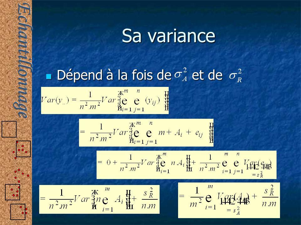 Sa variance Dépend à la fois de et de Dépend à la fois de et de