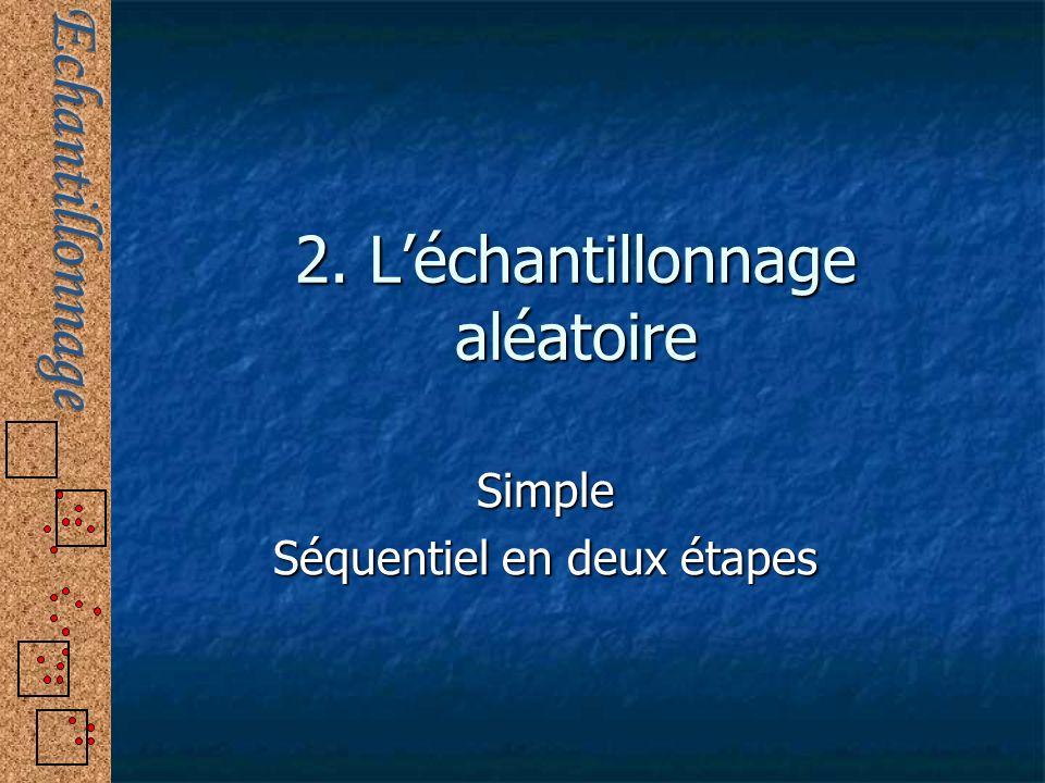 2. Léchantillonnage aléatoire Simple Séquentiel en deux étapes