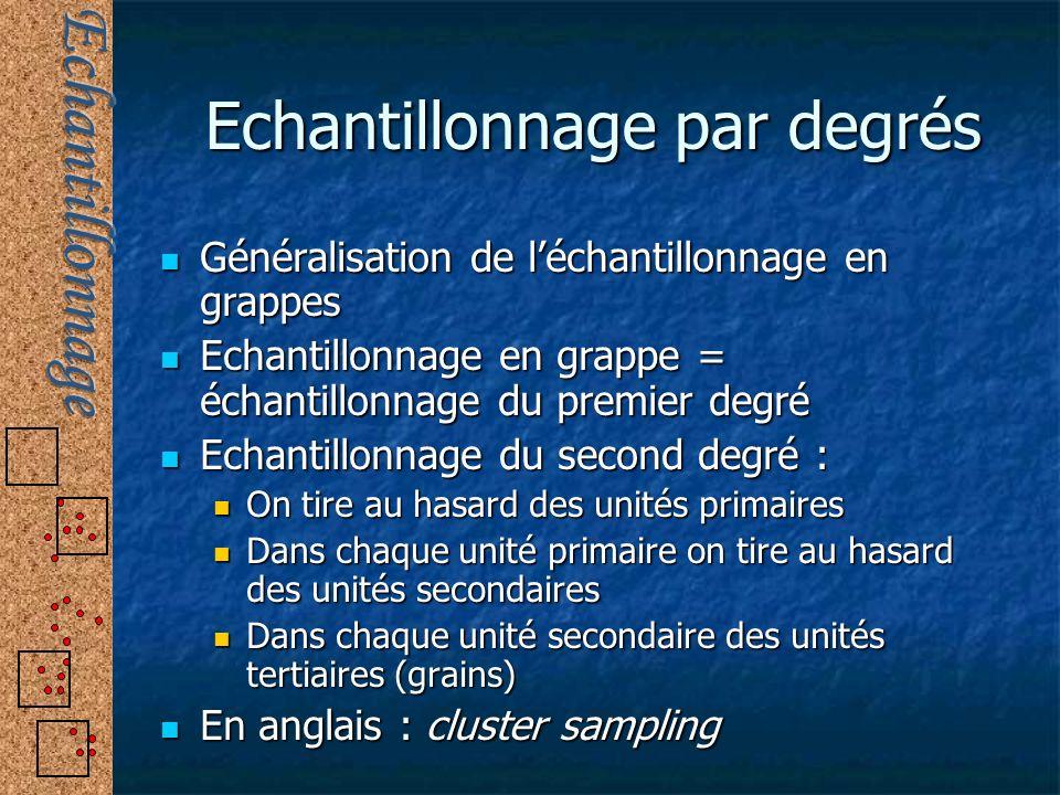 Echantillonnage par degrés Généralisation de léchantillonnage en grappes Généralisation de léchantillonnage en grappes Echantillonnage en grappe = éch