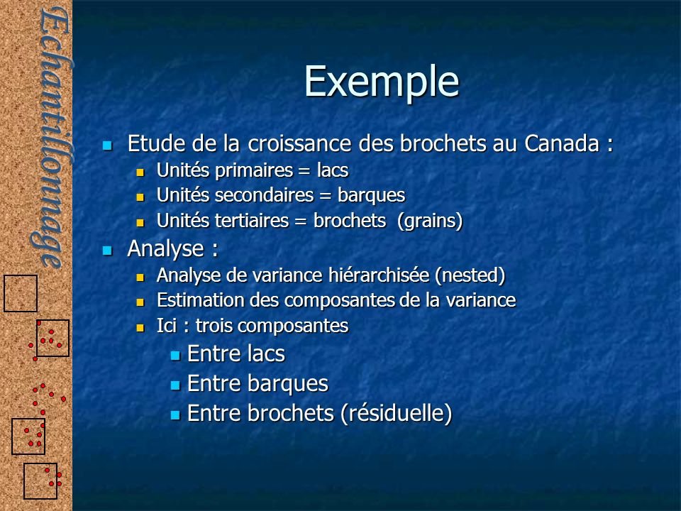 Exemple Etude de la croissance des brochets au Canada : Etude de la croissance des brochets au Canada : Unités primaires = lacs Unités primaires = lac
