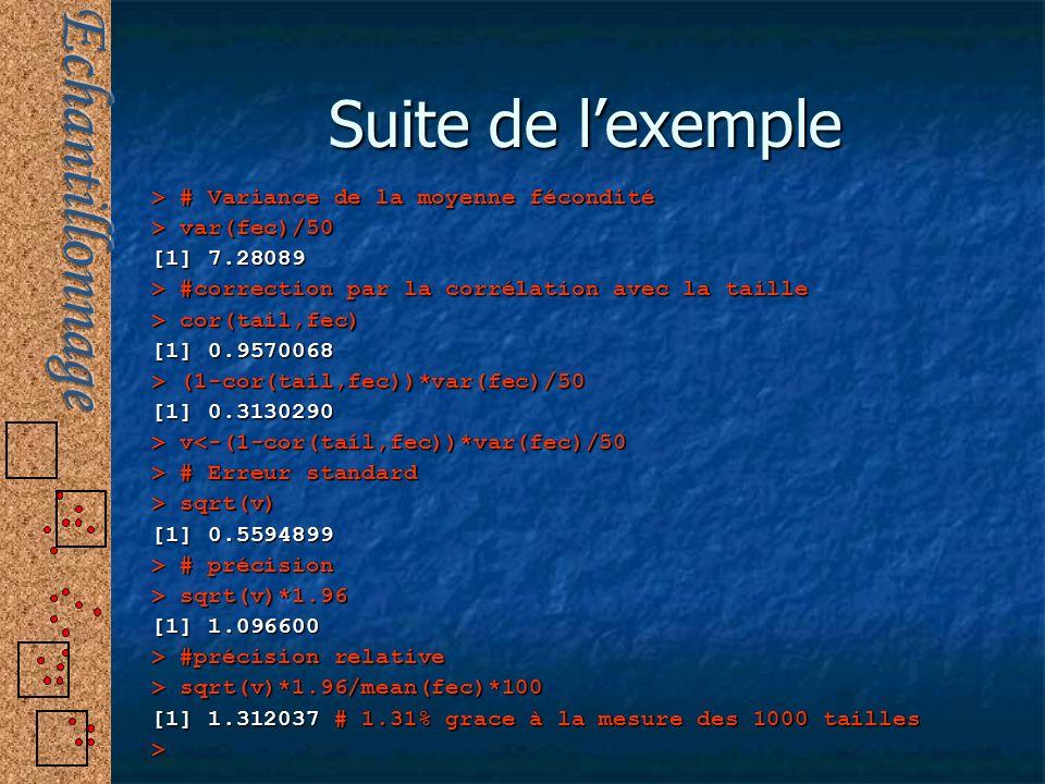 Suite de lexemple > # Variance de la moyenne fécondité > var(fec)/50 [1] 7.28089 > #correction par la corrélation avec la taille > cor(tail,fec) [1] 0