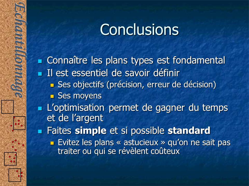 Conclusions Connaître les plans types est fondamental Connaître les plans types est fondamental Il est essentiel de savoir définir Il est essentiel de