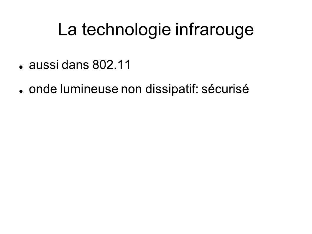 La technologie infrarouge aussi dans 802.11 onde lumineuse non dissipatif: sécurisé