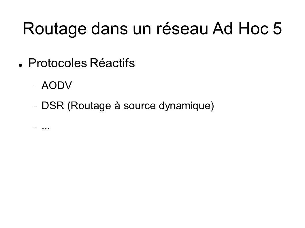 Routage dans un réseau Ad Hoc 5 Protocoles Réactifs AODV DSR (Routage à source dynamique)...